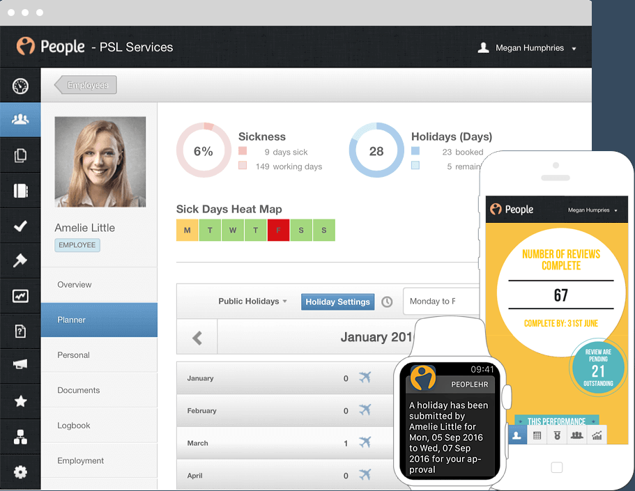 HR Software from People HR | HR Systems | Try for free | Cloud HR ...