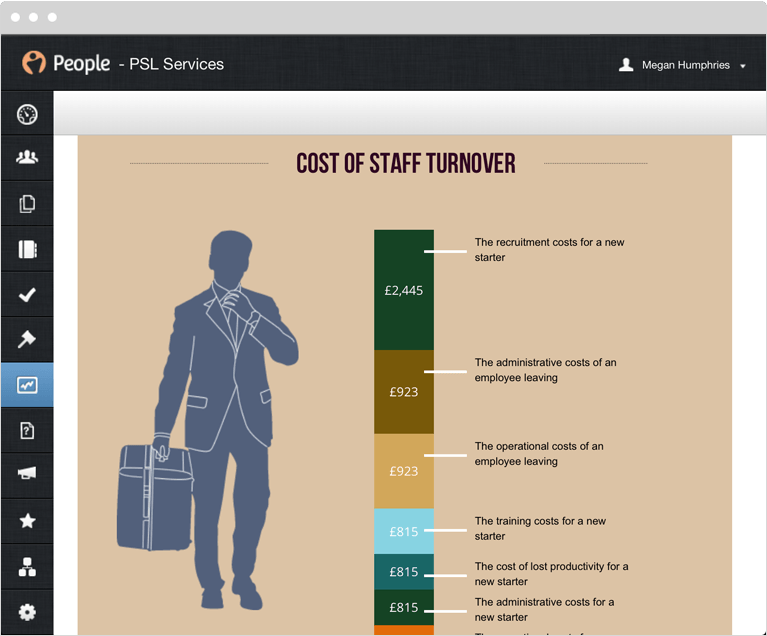 staff turnover analysis at cgs Conclusion of staff turnover essays and research papers conclusion of staff turnover maintenance) and front office staff turnover analysis at cgs.
